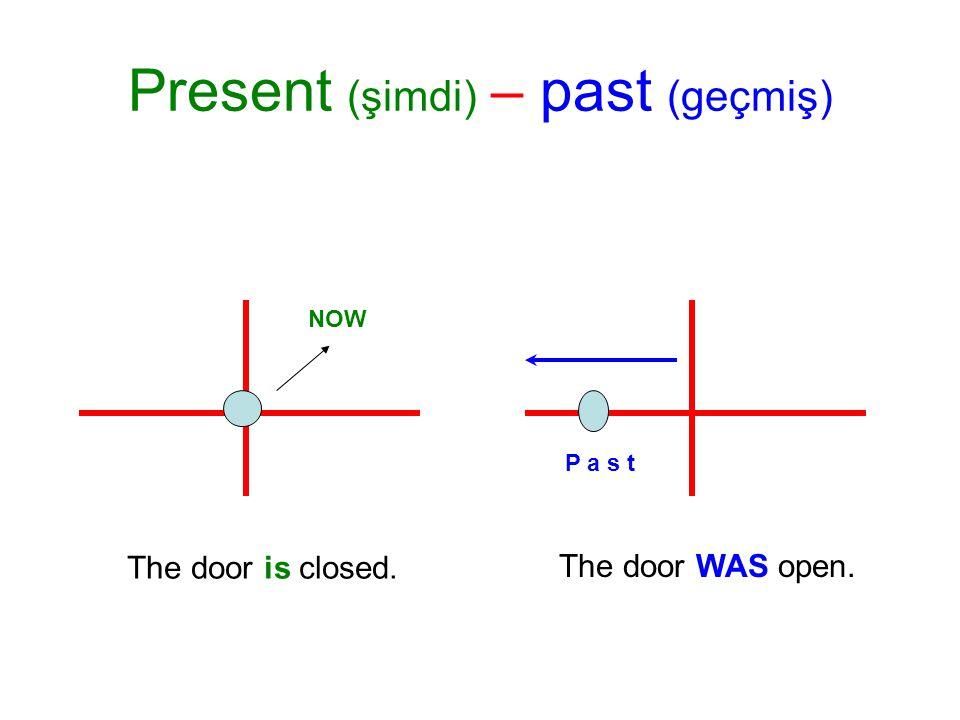 Present (şimdi) – past (geçmiş) P a s t NOW The door is closed. The door WAS open.