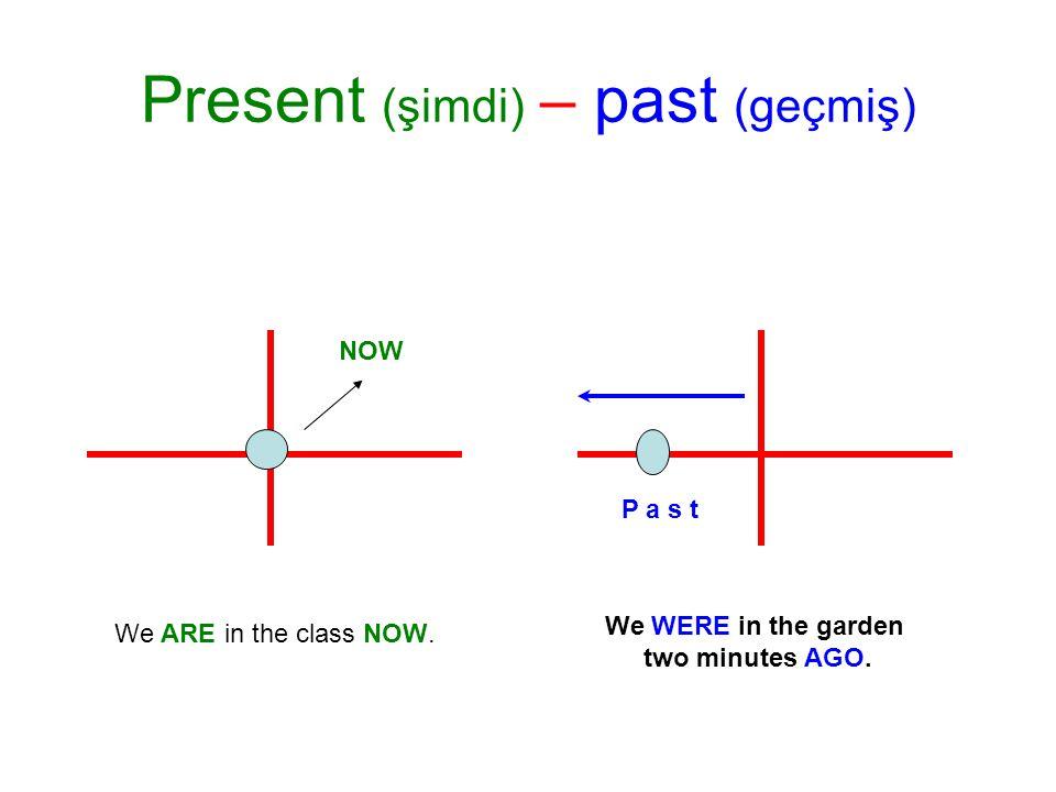 Present (şimdi) – past (geçmiş) We ARE in the class NOW.