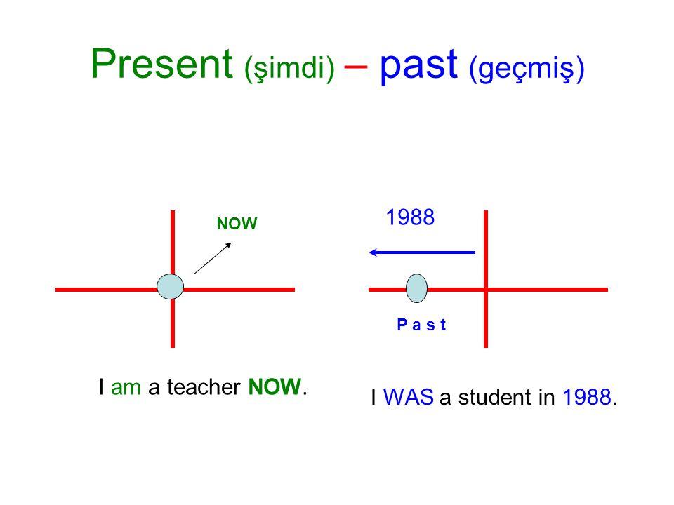 Present (şimdi) – past (geçmiş) P a s t NOW I am a teacher NOW. I WAS a student in 1988. 1988