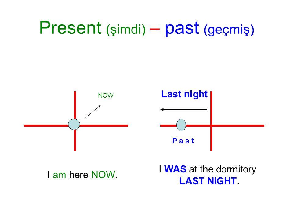 Present (şimdi) – past (geçmiş) P a s t I WAS at the dormitory LAST NIGHT.