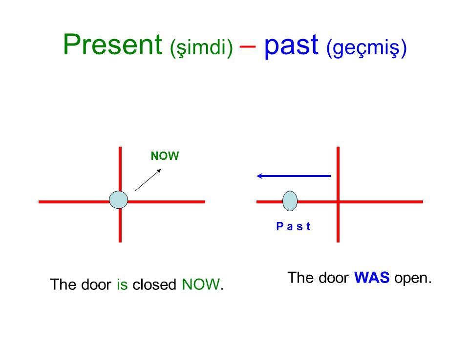 Present (şimdi) – past (geçmiş) P a s t NOW The door WAS open. The door is closed NOW.