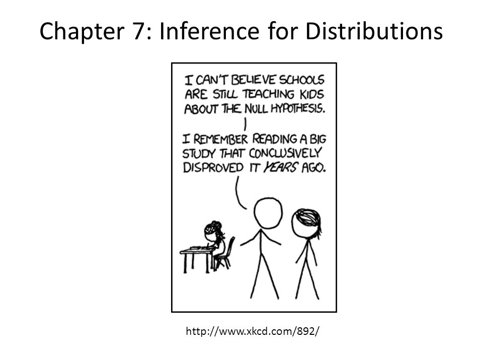 Chapter 7: Inference for Distributions http://www.xkcd.com/892/