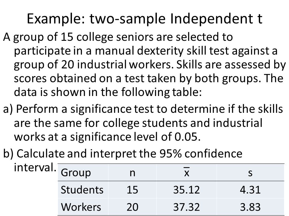Example: two-sample Independent t A group of 15 college seniors are selected to participate in a manual dexterity skill test against a group of 20 ind