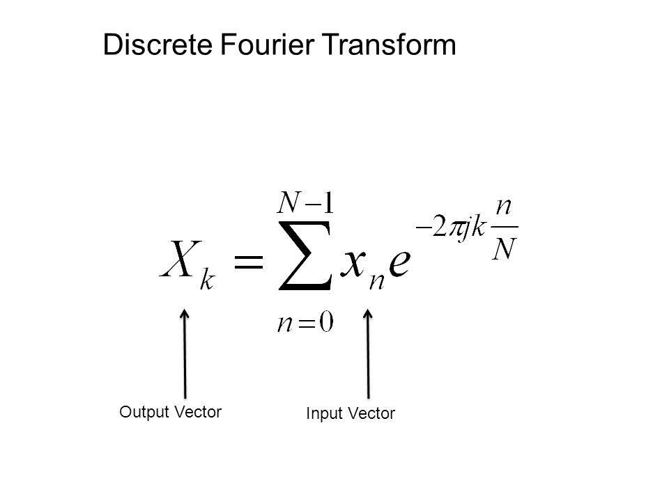 Output Vector Input Vector Discrete Fourier Transform