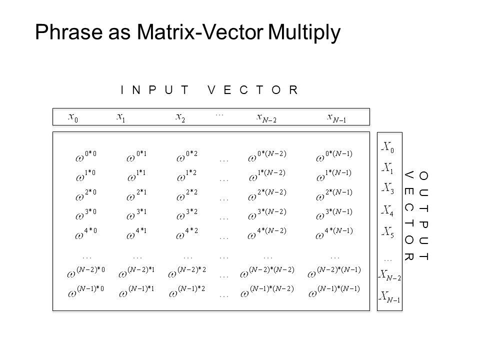 Phrase as Matrix-Vector Multiply INPUT VECTOR OUTPUT VECTOR