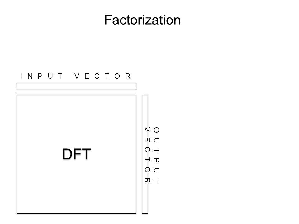 DFT Factorization INPUT VECTOR OUTPUT VECTOR