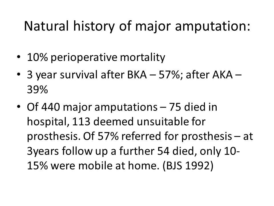 Natural history of major amputation: 10% perioperative mortality 3 year survival after BKA – 57%; after AKA – 39% Of 440 major amputations – 75 died i