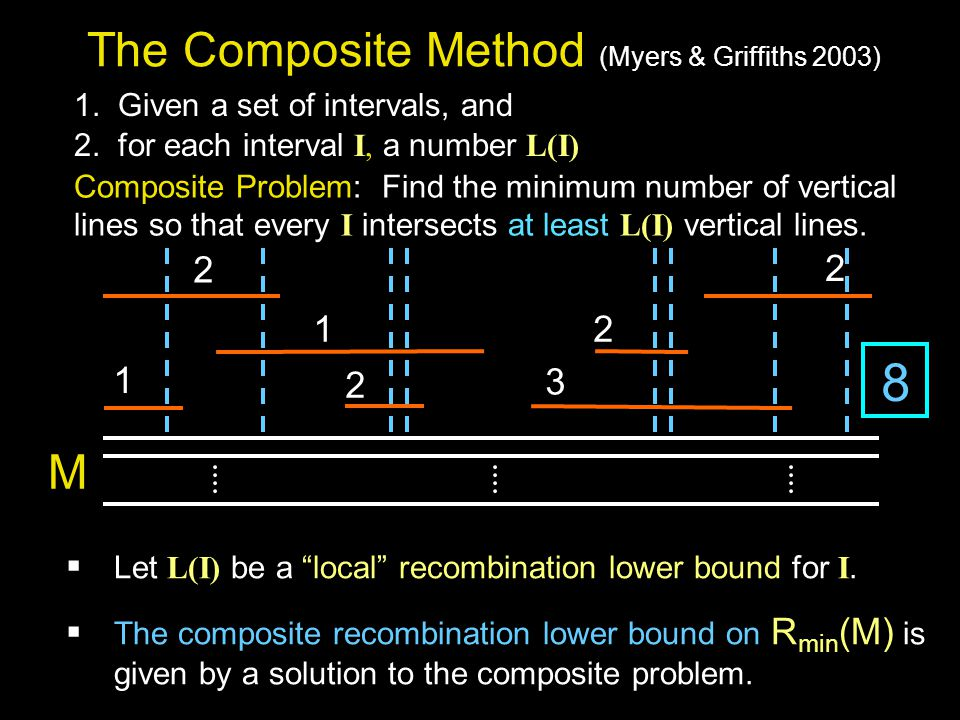 The Composite Method (Myers & Griffiths 2003) M 1.