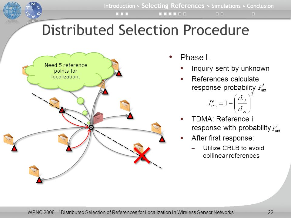 Distributed Selection Procedure 22WPNC 2008 - Distributed Selection of References for Localization in Wireless Sensor Networks Phase I:  Inquiry sent by unknown  References calculate response probability  TDMA: Reference i response with probability  After first response: – Utilize CRLB to avoid collinear references Need 5 reference points for localization.