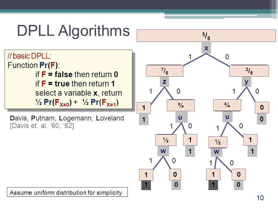 DPLL Algorithms Davis, Putnam, Logemann, Loveland [Davis et.