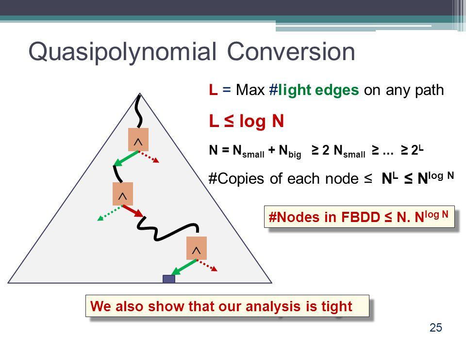 Quasipolynomial Conversion 25    L = Max #light edges on any path L ≤ log N N = N small + N big ≥ 2 N small ≥...