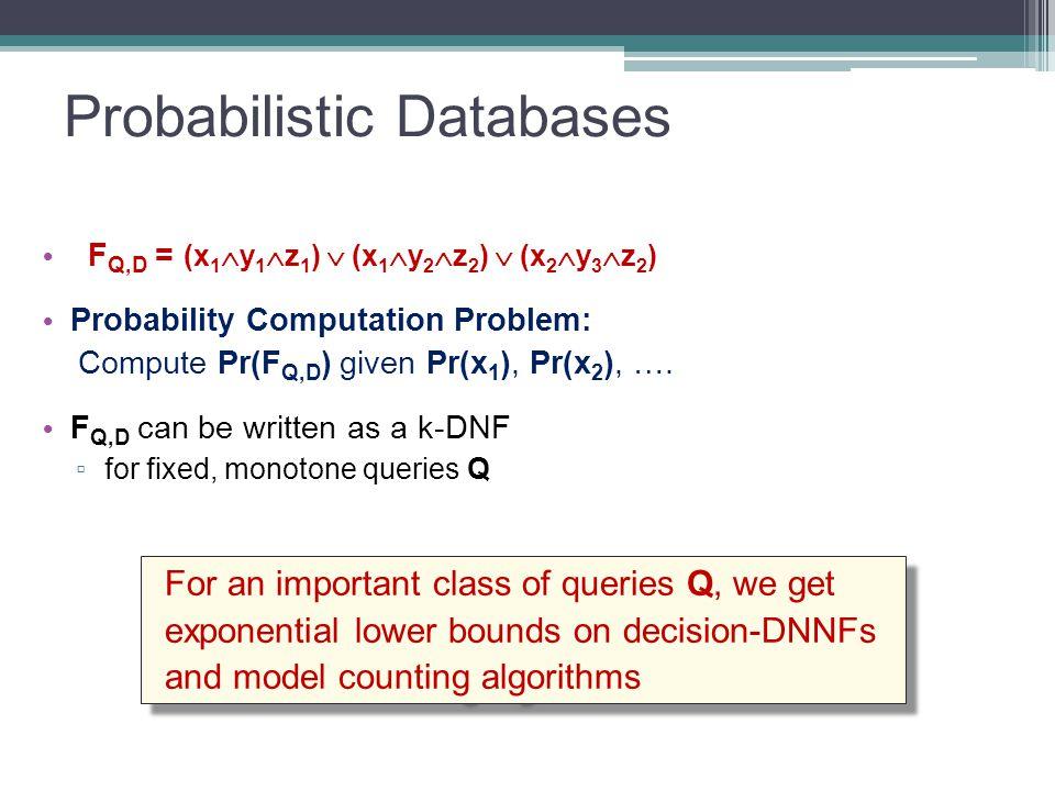 Probabilistic Databases F Q,D = (x 1  y 1  z 1 )  (x 1  y 2  z 2 )  (x 2  y 3  z 2 ) Probability Computation Problem: Compute Pr(F Q,D ) given Pr(x 1 ), Pr(x 2 ), ….