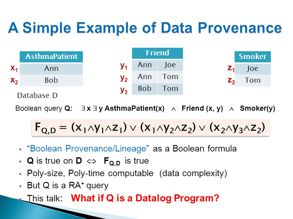  Boolean Provenance/Lineage as a Boolean formula  Q is true on D  F Q,D is true  Poly-size, Poly-time computable (data complexity)  But Q is a RA + query  This talk : What if Q is a Datalog Program.