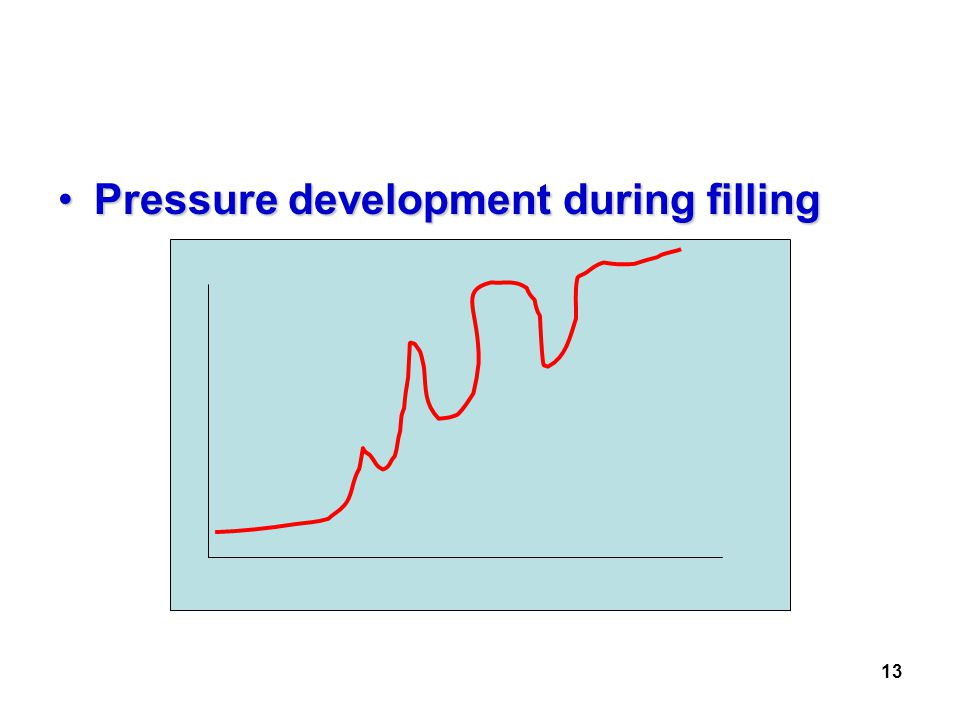 13 Pressure development during fillingPressure development during filling