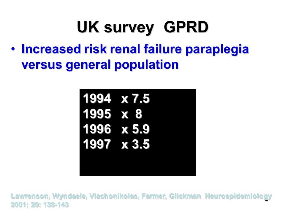 4 UK survey GPRD Increased risk renal failure paraplegia versus general populationIncreased risk renal failure paraplegia versus general population 19
