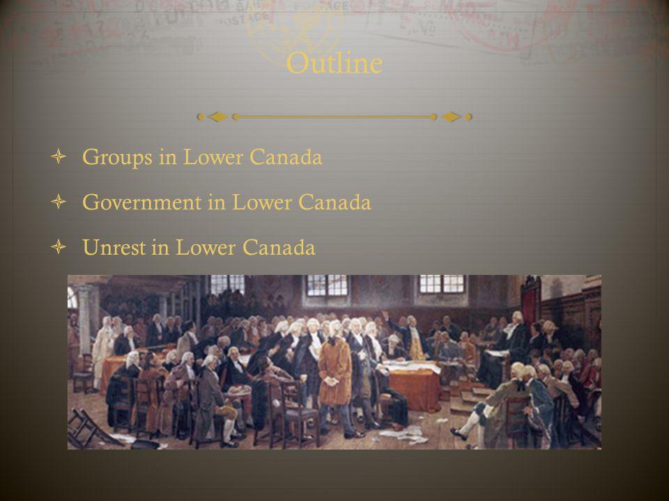 1) Groups in Lower Canada  Habitants  Merchants  Professional Men