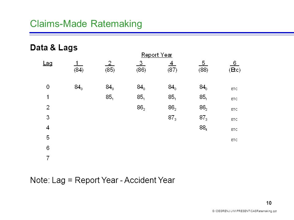 Claims-Made Ratemaking G:\DEGRENJ\JIM\PRESENT\CASRatemaking.ppt 10 Data & Lags Note: Lag = Report Year - Accident Year