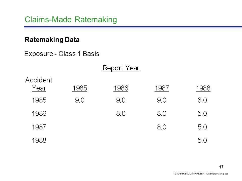 Claims-Made Ratemaking G:\DEGRENJ\JIM\PRESENT\CASRatemaking.ppt 17 Ratemaking Data Exposure - Class 1 Basis