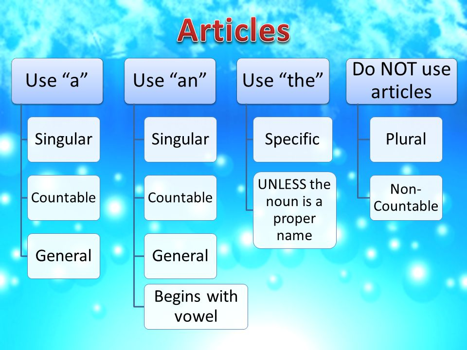 Use a Singular Countable General Use an Singular Countable General Begins with vowel Use the Specific UNLESS the noun is a proper name Do NOT use articles Plural Non- Countable