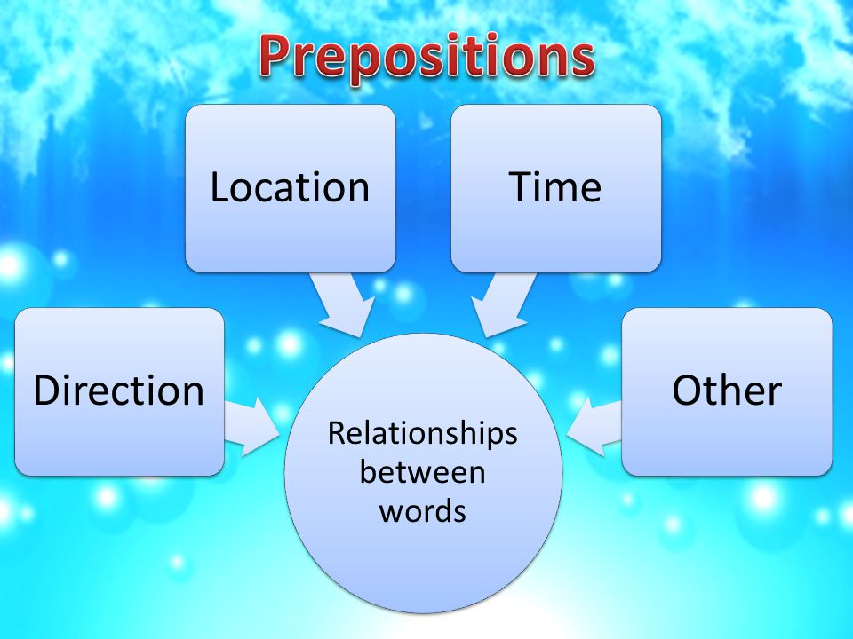 Relationships between words DirectionLocationTimeOther