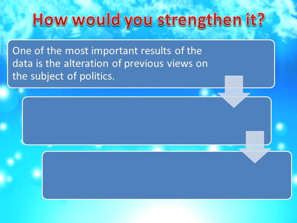 One of the most important results of the data is the alteration of previous views on the subject of politics.