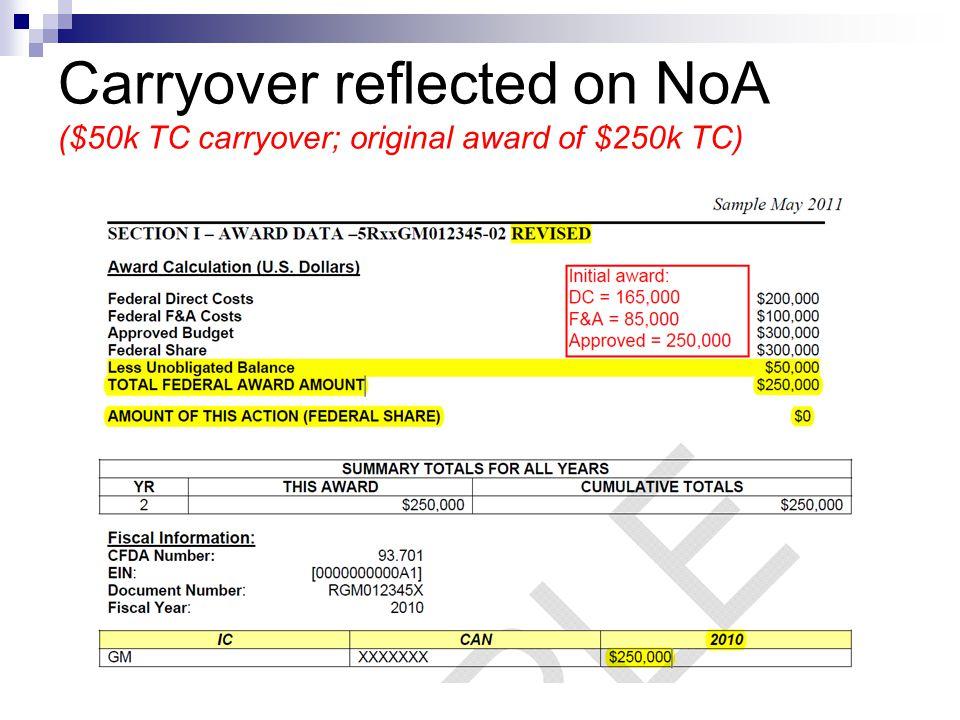 Carryover reflected on NoA ($50k TC carryover; original award of $250k TC)