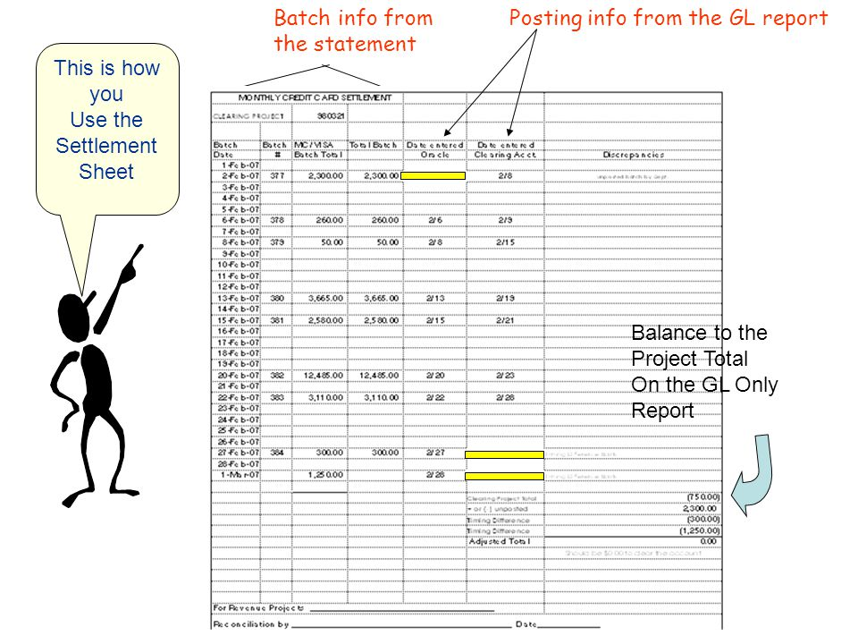Batch info from the statement This is how you Use the Settlement Sheet Posting info from the GL report Balance to the Project Total On the GL Only Report