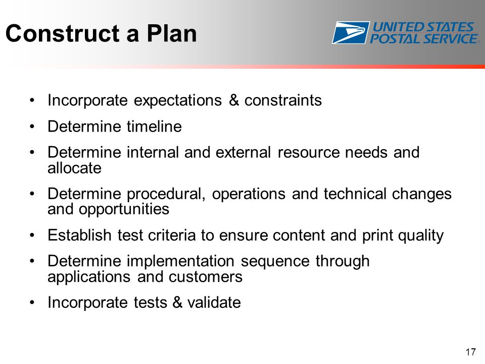 Construct a Plan Incorporate expectations & constraints Determine timeline Determine internal and external resource needs and allocate Determine proce