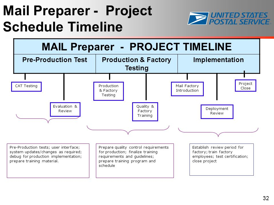 MAIL Preparer - PROJECT TIMELINE Pre-Production TestProduction & Factory Testing Implementation Pre-Production tests; user interface; system updates/c