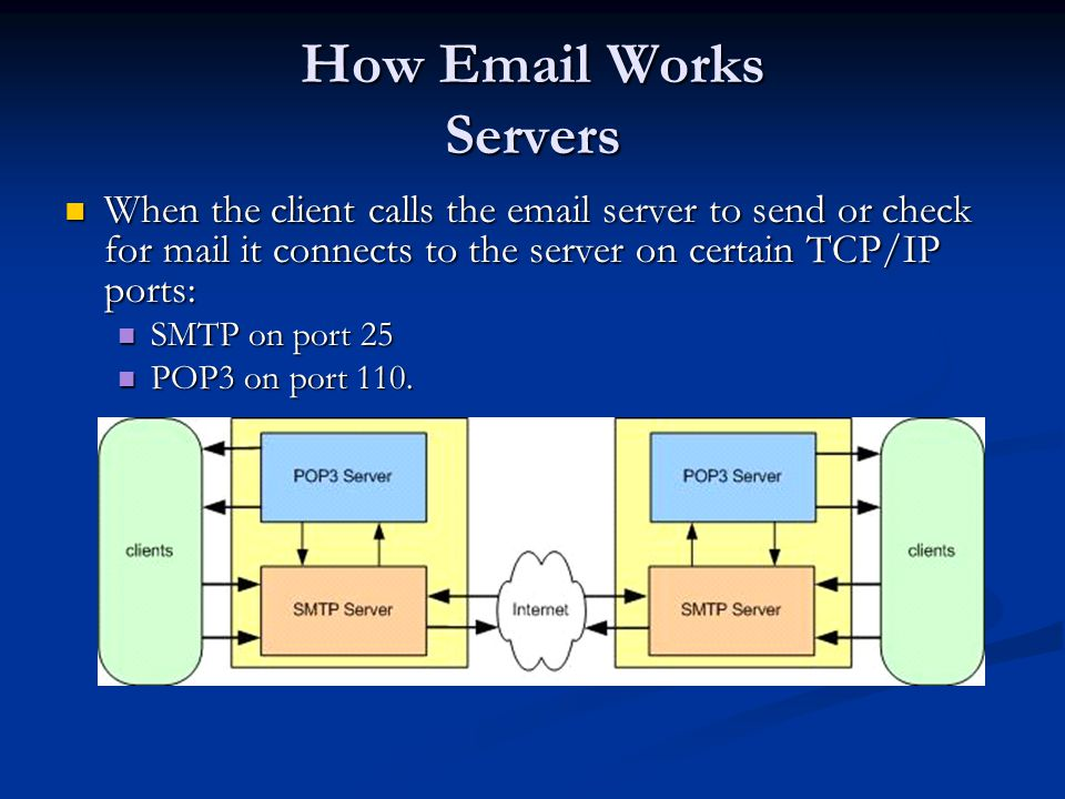 How Email Works Servers When the client calls the email server to send or check for mail it connects to the server on certain TCP/IP ports: When the c