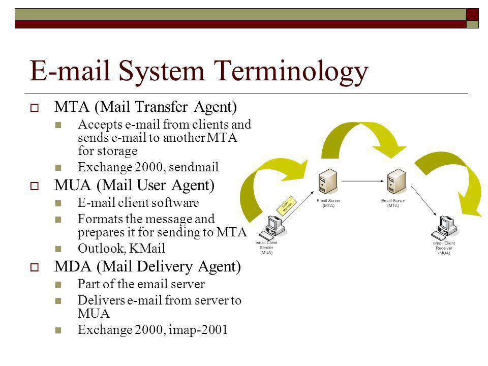 Installing and Configuring Sendmail for Linux  Installed sendmail includes SMTP only  Configure sendmail through a macro called m4 m4 /etc/mail/sendmail.mc >/etc/mail/sendmail.cf The macro is processed and sendmail.cf is created  There are many advanced features of sendmail that make configuring it substantially difficult  There are other e-mail servers, such as qmail, that are easier