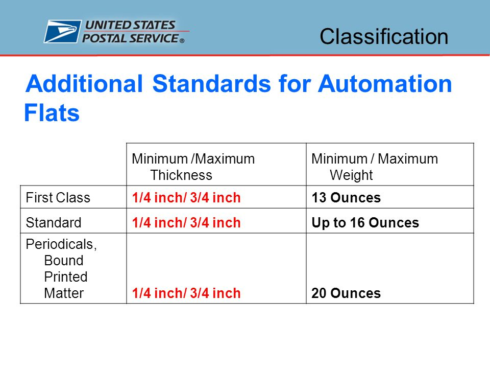 Classification Physical Standards for Machinable Parcels Machinable Parcels: Minimum weight: 6 ounces (3.5 ounces for small lightweight parcels) Maximum weight: 25 pounds (35 pounds for Parcel Select and Parcel Return Service, except books and other printed matter which cannot exceed 25 lbs.)