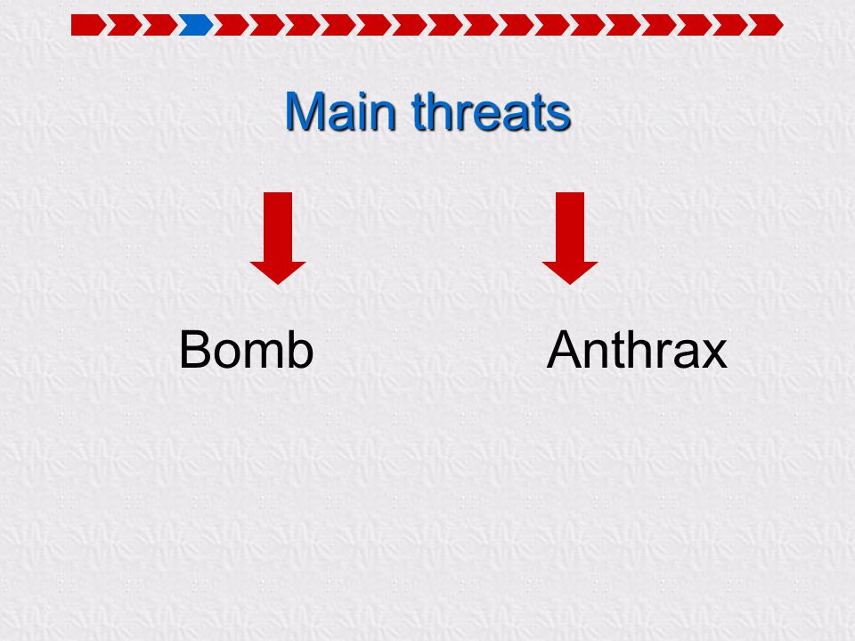 Main threats Bomb Anthrax