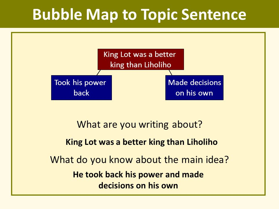 Bubble Map to Topic Sentence What do you know about the main idea? King Lot was a better king than Liholiho What are you writing about? He took back h