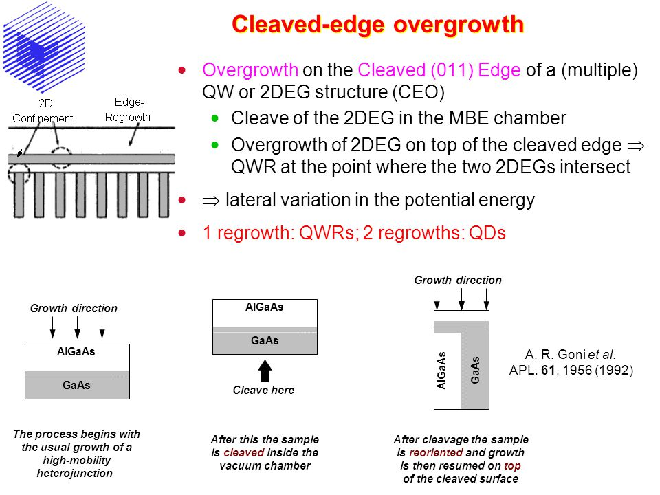 Cleaved-edge overgrowth  Overgrowth on the Cleaved (011) Edge of a (multiple) QW or 2DEG structure (CEO)  Cleave of the 2DEG in the MBE chamber  Overgrowth of 2DEG on top of the cleaved edge  QWR at the point where the two 2DEGs intersect   lateral variation in the potential energy  1 regrowth: QWRs; 2 regrowths: QDs After cleavage the sample is reoriented and growth is then resumed on top of the cleaved surface AlGaAs GaAs Growth direction AlGaAs GaAs The process begins with the usual growth of a high-mobility heterojunction Cleave here AlGaAs GaAs After this the sample is cleaved inside the vacuum chamber A.