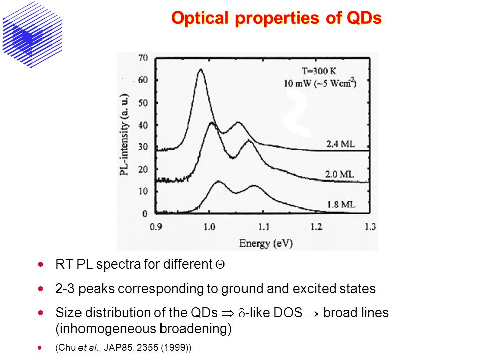 Optical properties of QDs  RT PL spectra for different   2-3 peaks corresponding to ground and excited states  Size distribution of the QDs   -l
