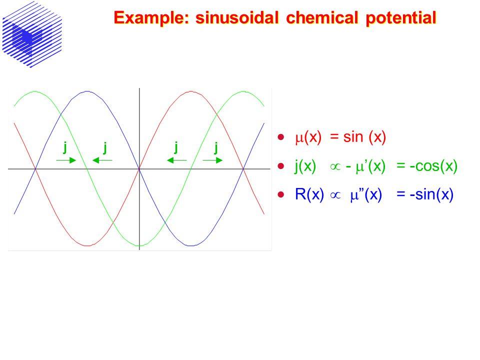 Example: sinusoidal chemical potential   (x)= sin (x)  j(x)  -  '(x)= -cos(x)  R(x)   (x)= -sin(x) j j j j