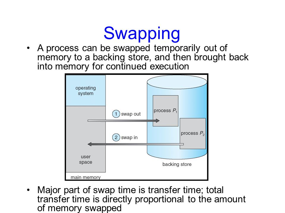Swapping A process can be swapped temporarily out of memory to a backing store, and then brought back into memory for continued execution Major part o