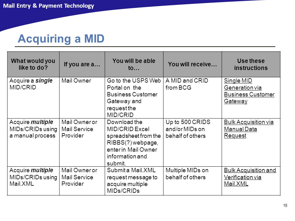 Mail Entry & Payment Technology What would you like to do.