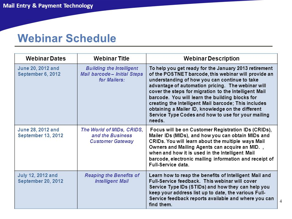 Mail Entry & Payment Technology Webinar Schedule Webinar DatesWebinar TitleWebinar Description June 20, 2012 and September 6, 2012 Building the Intelligent Mail barcode – Initial Steps for Mailers: To help you get ready for the January 2013 retirement of the POSTNET barcode, this webinar will provide an understanding of how you can continue to take advantage of automation pricing.