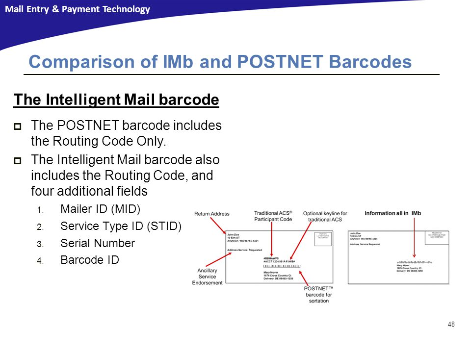 Mail Entry & Payment Technology 48 Comparison of IMb and POSTNET Barcodes The Intelligent Mail barcode  The POSTNET barcode includes the Routing Code Only.