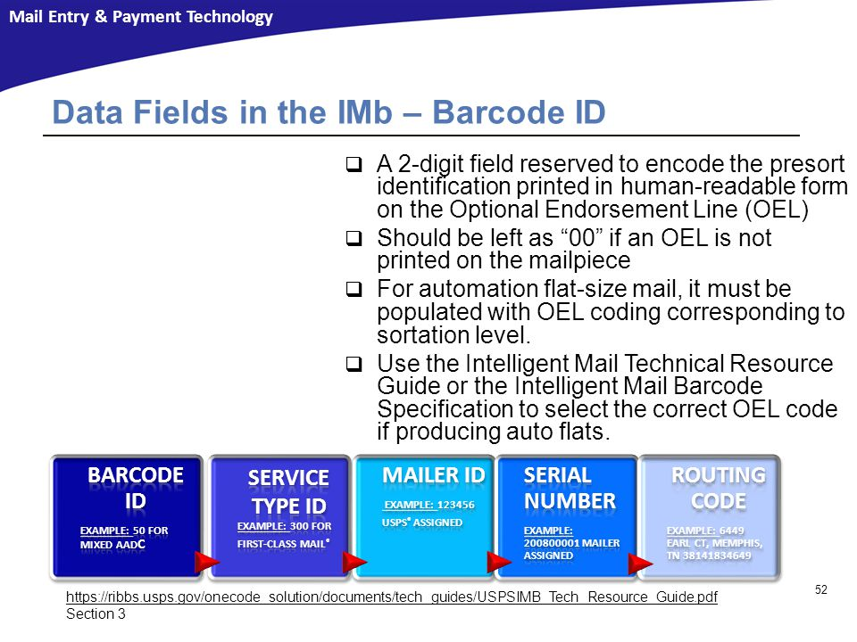 Mail Entry & Payment Technology Data Fields in the IMb – Barcode ID  A 2-digit field reserved to encode the presort identification printed in human-readable form on the Optional Endorsement Line (OEL)  Should be left as 00 if an OEL is not printed on the mailpiece  For automation flat-size mail, it must be populated with OEL coding corresponding to sortation level.