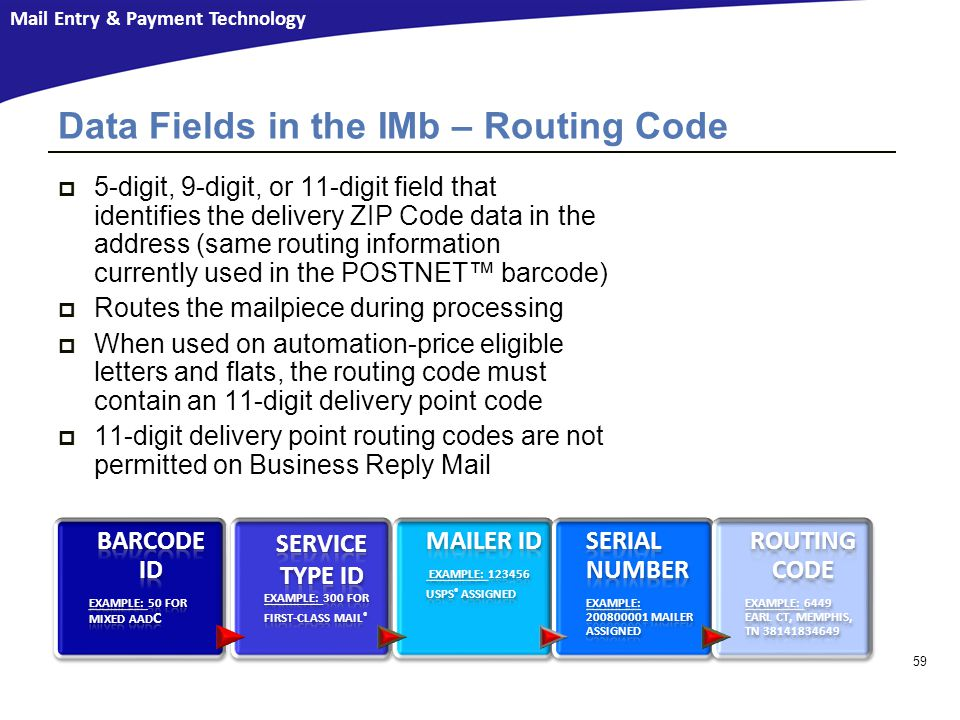 Mail Entry & Payment Technology  5-digit, 9-digit, or 11-digit field that identifies the delivery ZIP Code data in the address (same routing information currently used in the POSTNET™ barcode)  Routes the mailpiece during processing  When used on automation-price eligible letters and flats, the routing code must contain an 11-digit delivery point code  11-digit delivery point routing codes are not permitted on Business Reply Mail 59 Data Fields in the IMb – Routing Code
