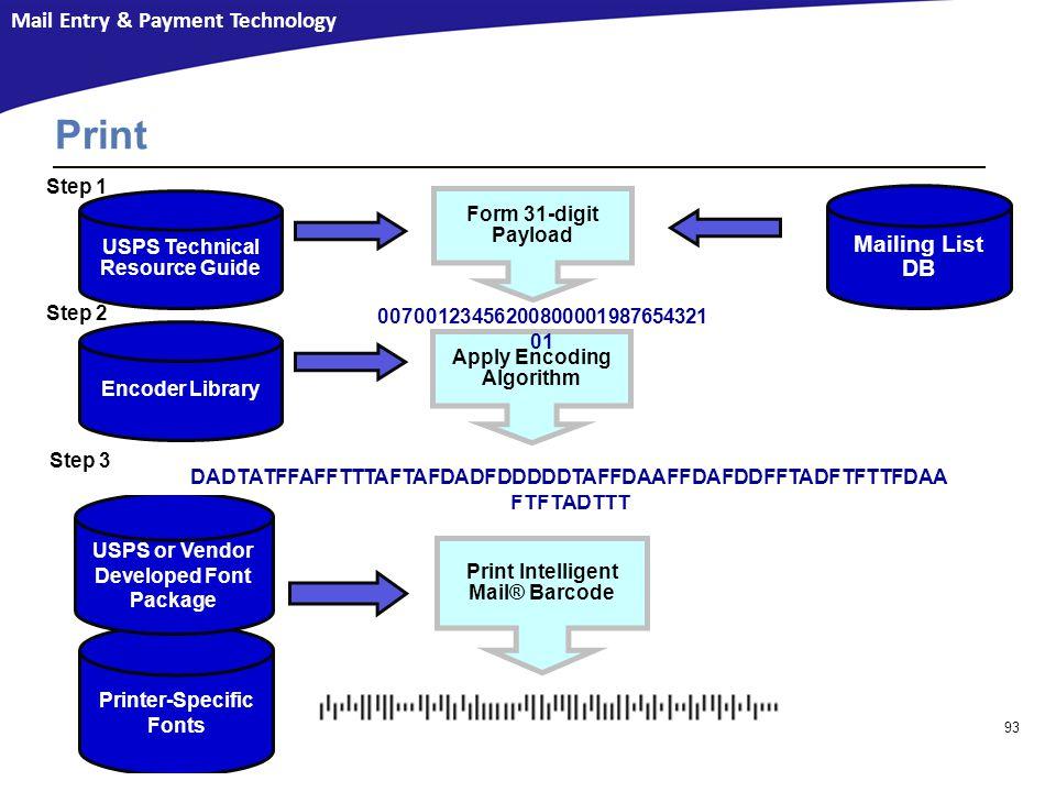 Mail Entry & Payment Technology Apply Encoding Algorithm Encoder Library Step 2 Form 31-digit Payload USPS Technical Resource Guide Step 1 00700123456200800001987654321 01 DADTATFFAFFTTTAFTAFDADFDDDDDTAFFDAAFFDAFDDFFTADFTFTTFDAA FTFTADTTT Print Intelligent Mail® Barcode Printer-Specific Fonts USPS or Vendor Developed Font Package Step 3 Implementing the IMb™ 93 Print Mailing List DB