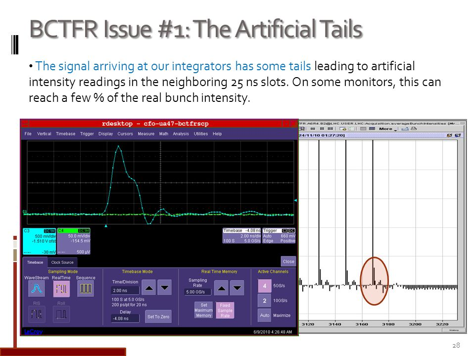 BCTFR Issue #1: The Artificial Tails The signal arriving at our integrators has some tails leading to artificial intensity readings in the neighboring 25 ns slots.