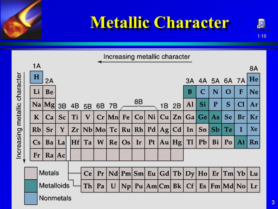 3 Metallic Character 1:18