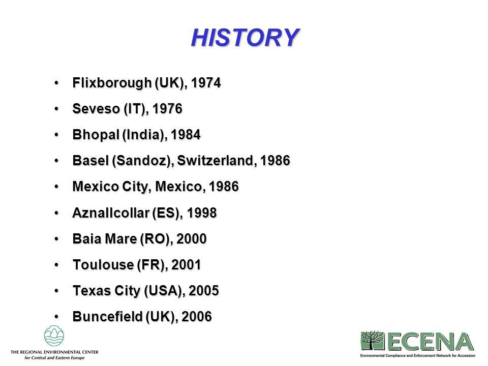 2 HISTORY Flixborough (UK), 1974Flixborough (UK), 1974 Seveso (IT), 1976Seveso (IT), 1976 Bhopal (India), 1984Bhopal (India), 1984 Basel (Sandoz), Swi