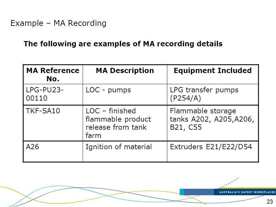 Major Hazard Facilities Risk Assessment