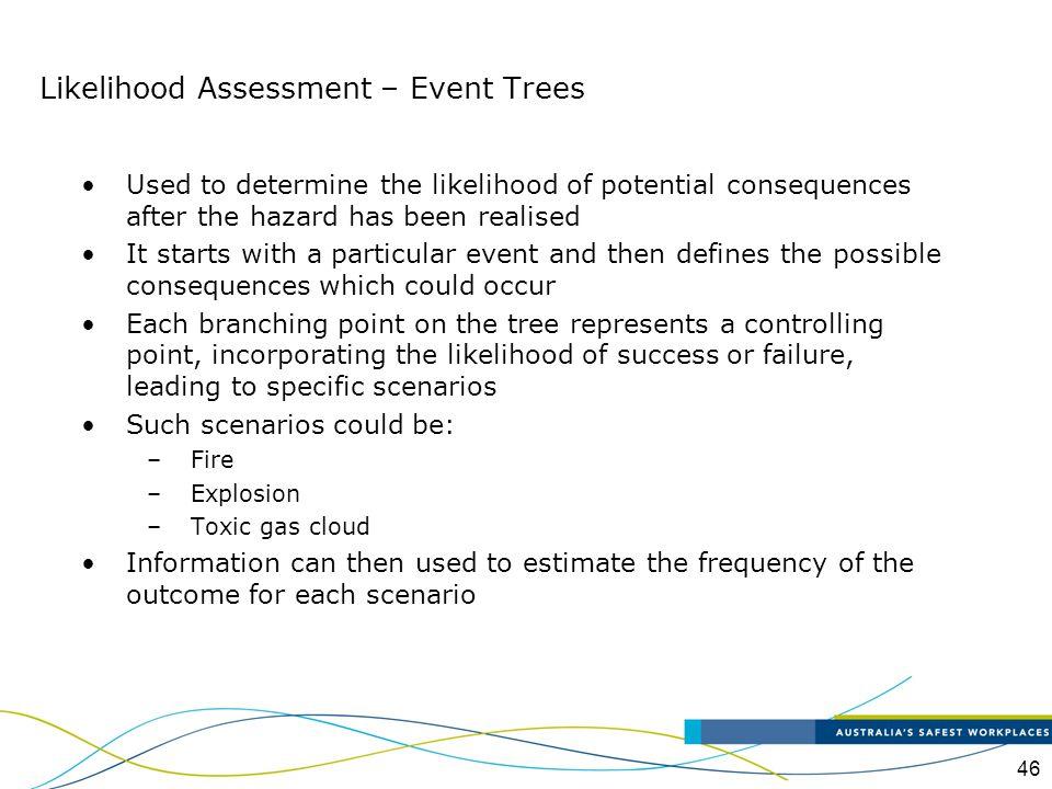 47 Event tree example – LPG Pipeline Release Likelihood Assessment – Event Trees
