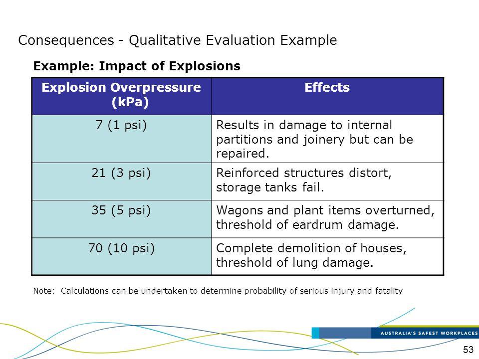 54 Example - Overpressure Contour - impact on facility buildings 7 kPa 14 kPa 21 kPa 35 kPa Release scenario location Consequences - Qualitative Evaluation Example